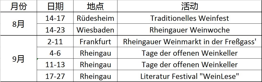 wein-festivals-rheingau-2015-09